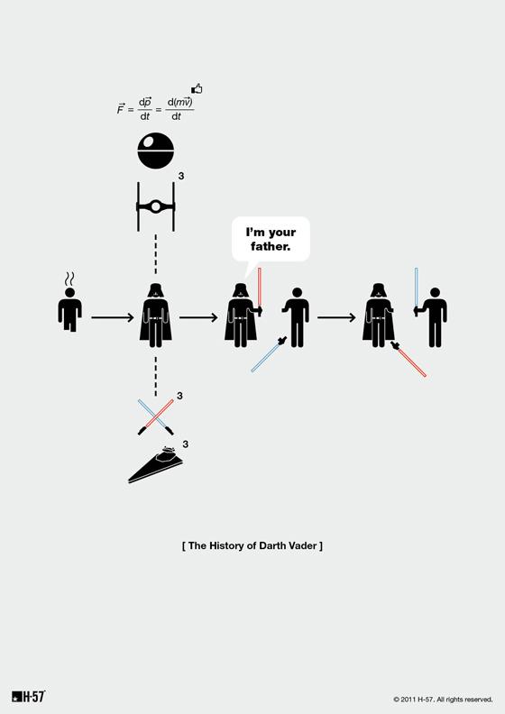 История в картинках